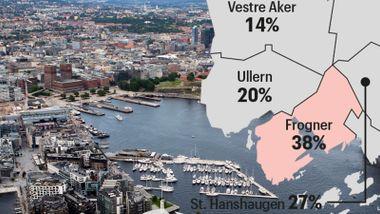 Så mange sekundærboliger er det i Oslo. De fleste slipper eiendomsskatt.